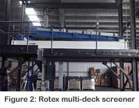 ACT - Rotex multi-deck screener